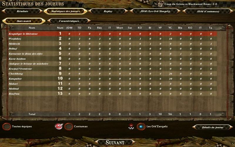 Les Ork'ZangelZ 2-0 CONTUMAX Bloodb37