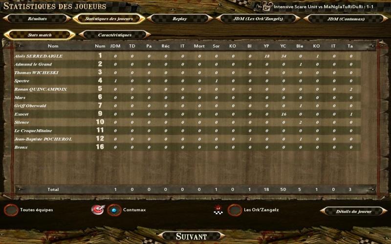 Les Ork'ZangelZ 2-0 CONTUMAX Bloodb38