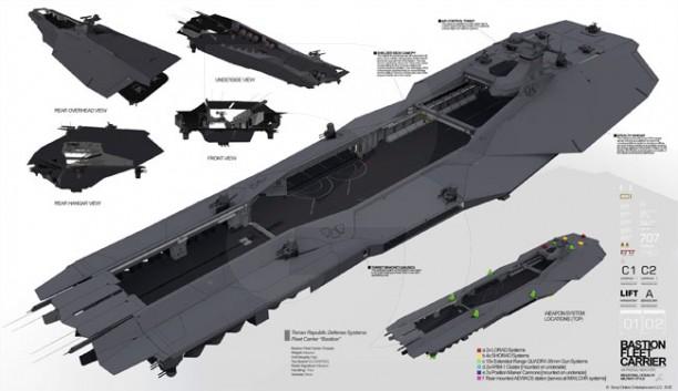 le porte avions du futur ? .................................a  voir Ps2-va11
