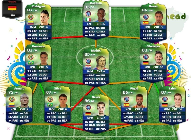 FIFA. Fut_wc10