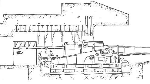 Artillerie cotiere lourde US dans le pacifique A_bat_15