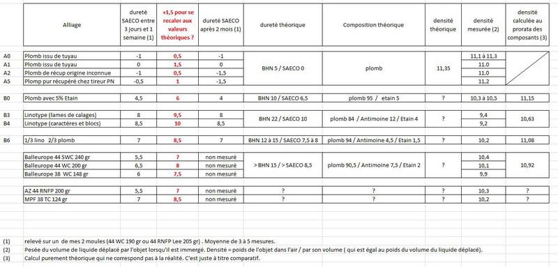 Recette Cartouche rechargée  - Page 3 2lvhke10