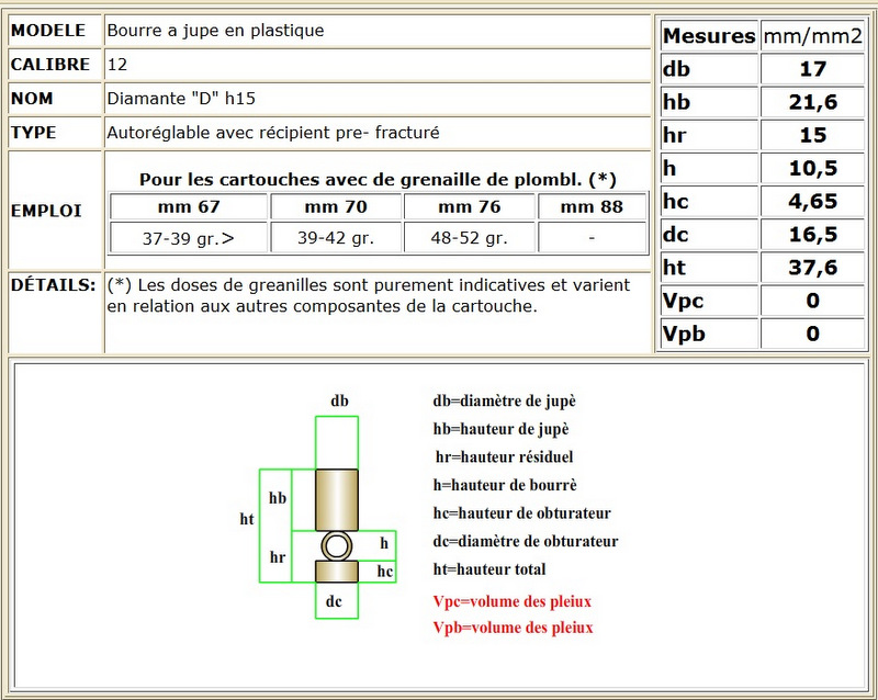 Recette Cartouche rechargée  - Page 4 Sans_t21