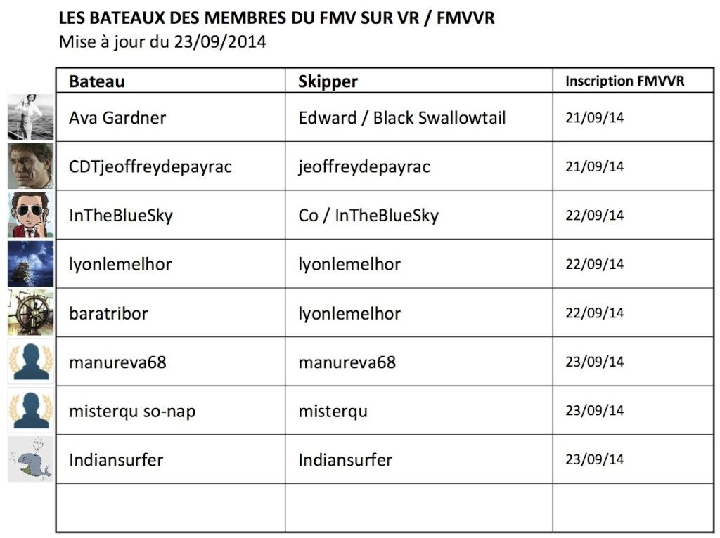 Le groupe FMVVR sur Virtual Regatta Listef10
