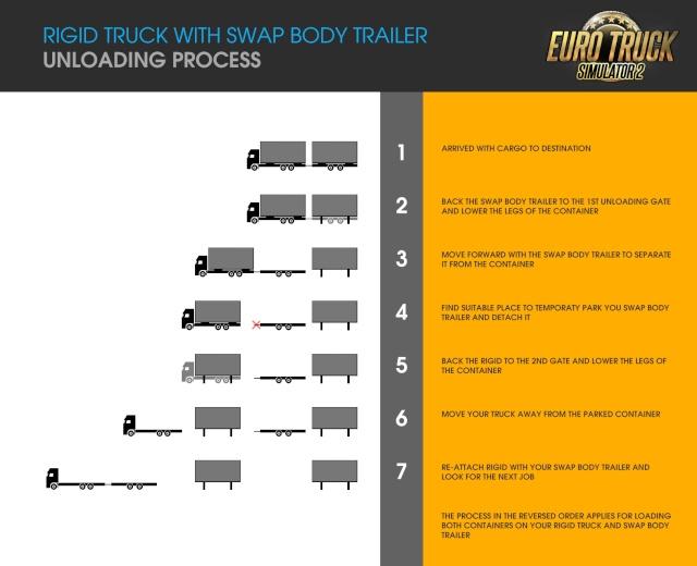 Euro truck simulator 2 - Page 13 Rigids10