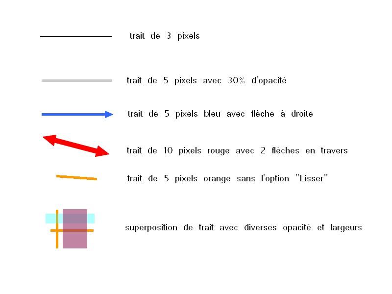 """3 : La boîte d'outils de photofiltre en détail """"Les outils"""" Trait111"""