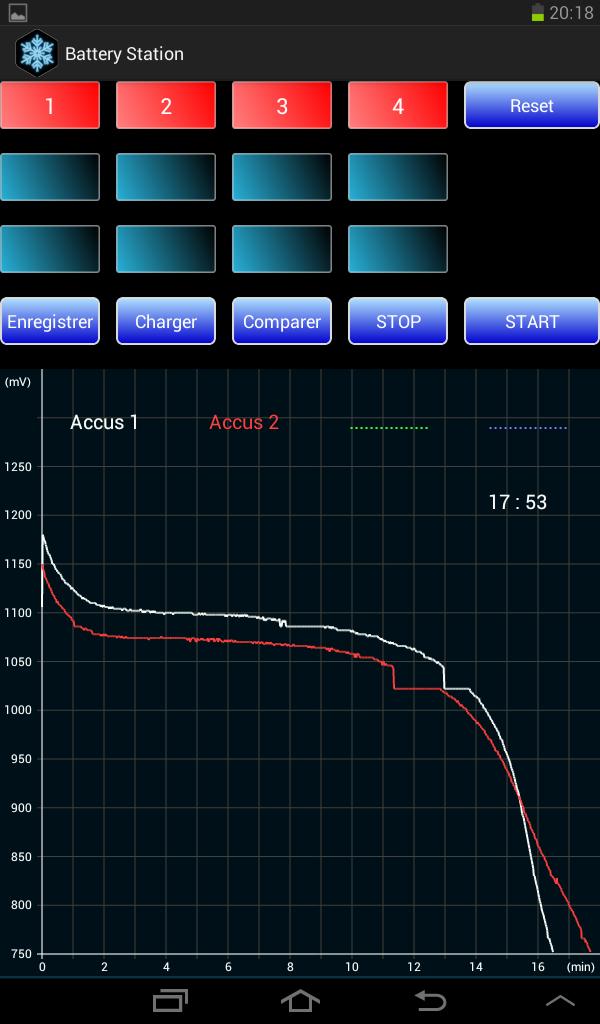 Une nouvelle electronique pour stand de décharge PN Screen31