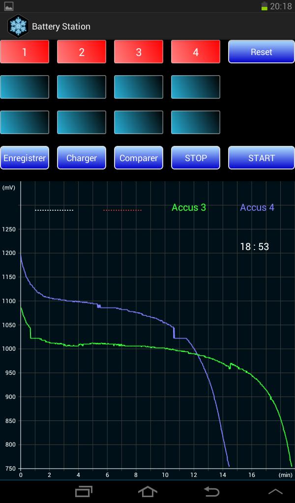 Une nouvelle electronique pour stand de décharge PN Screen32