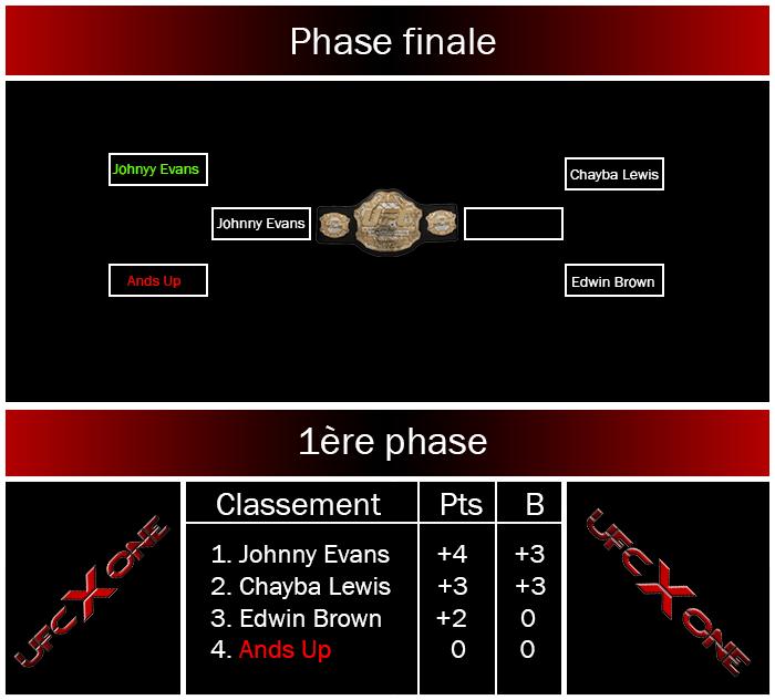 EA SPORTS UFC 1 : Tournoi du titre intérim ( Terminé ) - Page 2 Carte_15