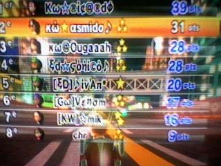 KW 364 - 200 ED Kw_vs_60
