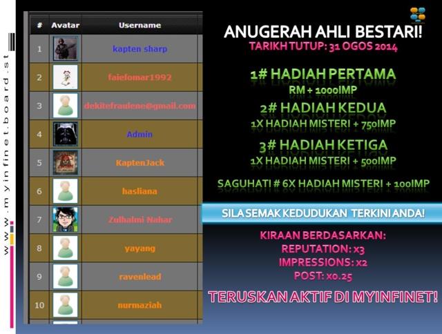 Anugerah Ahli BISTARI - Untuk Ahli MyINFINET Sahaja! Anuger10
