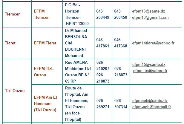 دليل معاهد ومدارس الشبه طبي في الجزائر 310