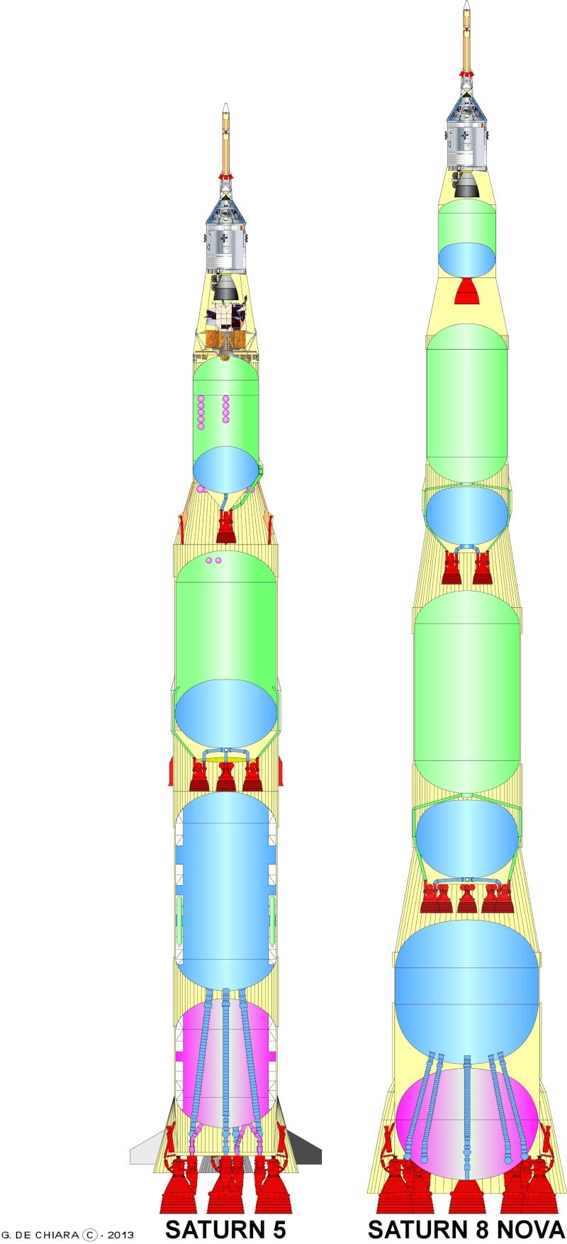 fusée saturn nova Saturn11