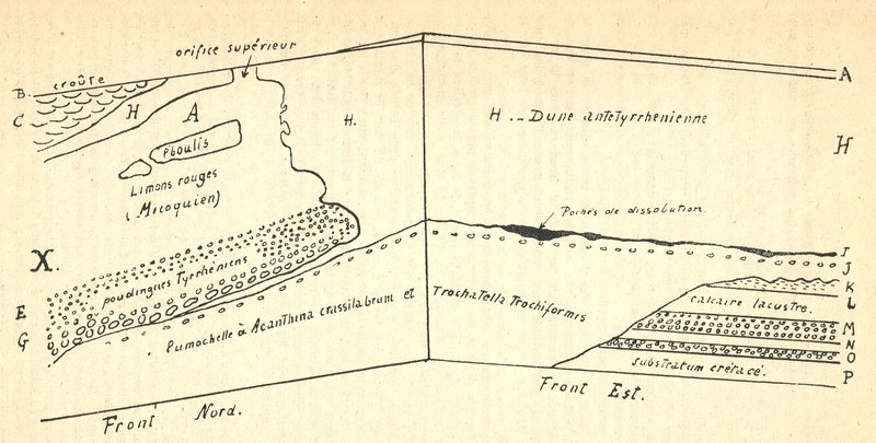 Les grandes lignes de la préhistoire marocaine Antoin16