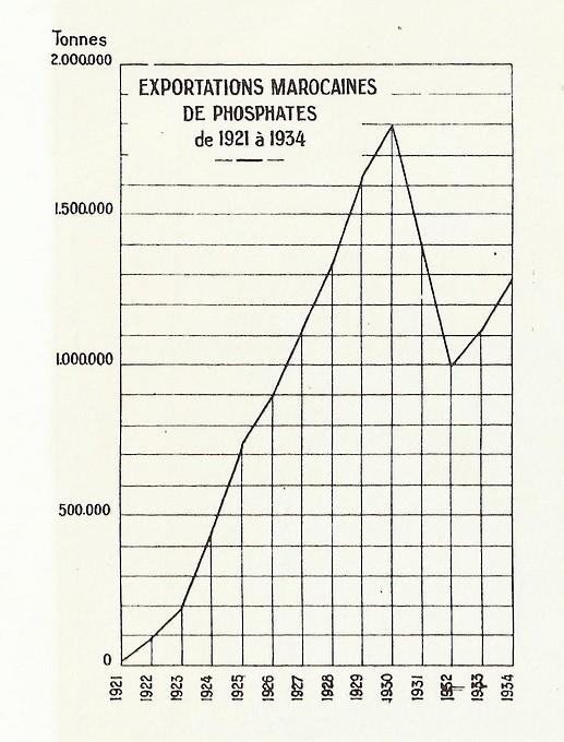 MAROC, Atlas historique, géographique, économique. 1935 - Page 3 Bbscan11
