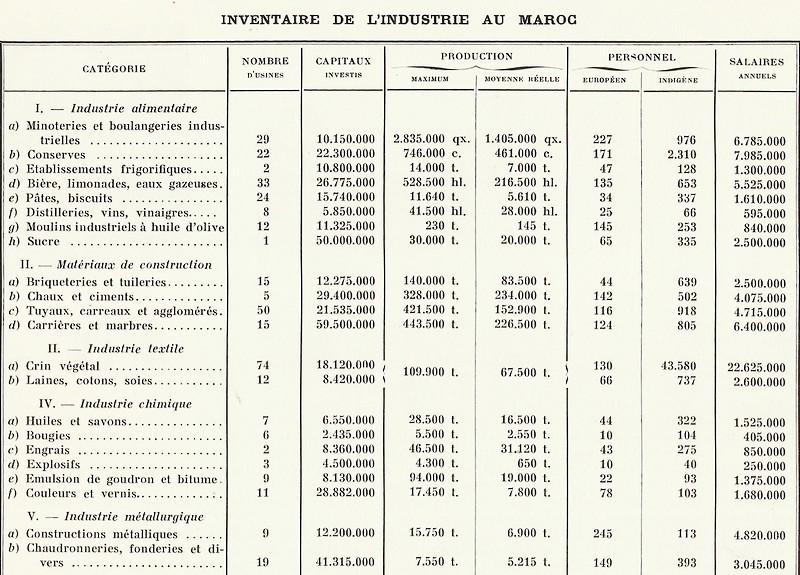 MAROC, Atlas historique, géographique, économique. 1935 - Page 4 Bbscan17