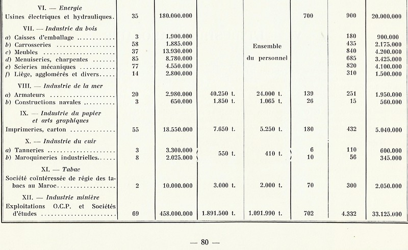 MAROC, Atlas historique, géographique, économique. 1935 - Page 4 Bbscan18