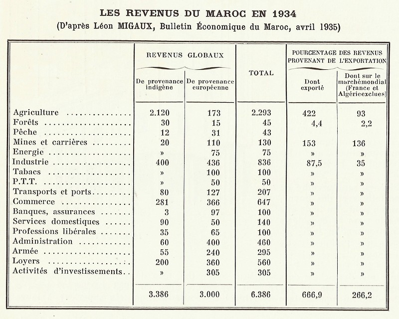 MAROC, Atlas historique, géographique, économique. 1935 - Page 4 Bbscan22