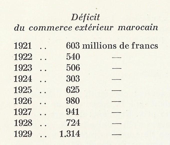 MAROC, Atlas historique, géographique, économique. 1935 - Page 4 Bbscan23