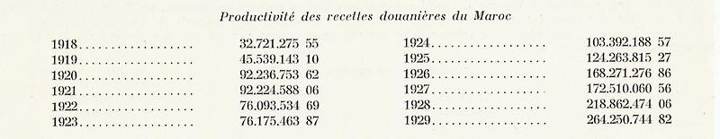 MAROC, Atlas historique, géographique, économique. 1935 - Page 4 Bbscan27