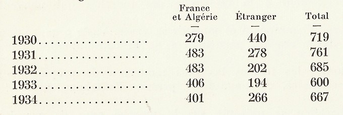 MAROC, Atlas historique, géographique, économique. 1935 - Page 4 Bbscan30