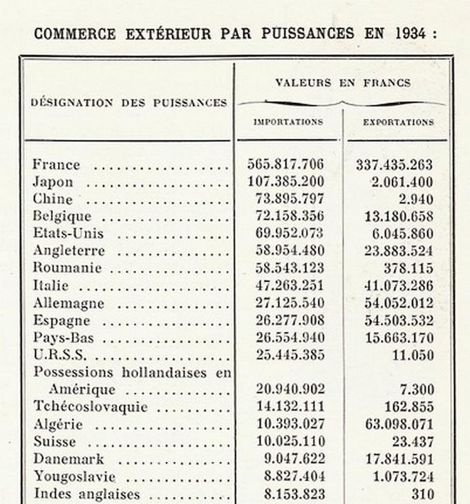 MAROC, Atlas historique, géographique, économique. 1935 - Page 4 Bbscan32