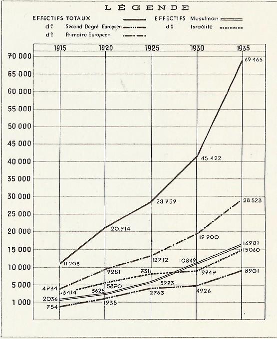 MAROC, Atlas historique, géographique, économique. 1935 - Page 4 Bbscan38