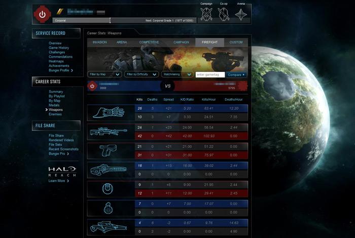 Bungie.net pour Halo Reach (Statistiques/Stats) Compar10