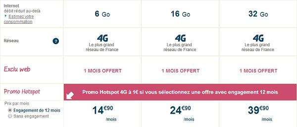"Hotspot Bbox Nomad ""Huaweï 4G E5372"" à 1€ Faimob10"