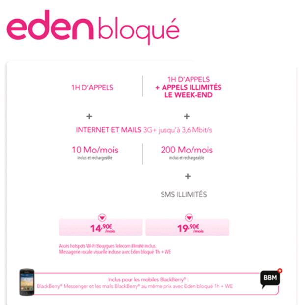 Nouvelles Offres Eden Bloqué et Carte Bouygues Telecom Photo_13