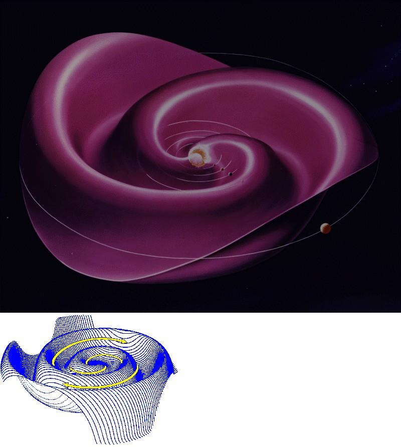 La spirale, mouvement de vie. Helios10