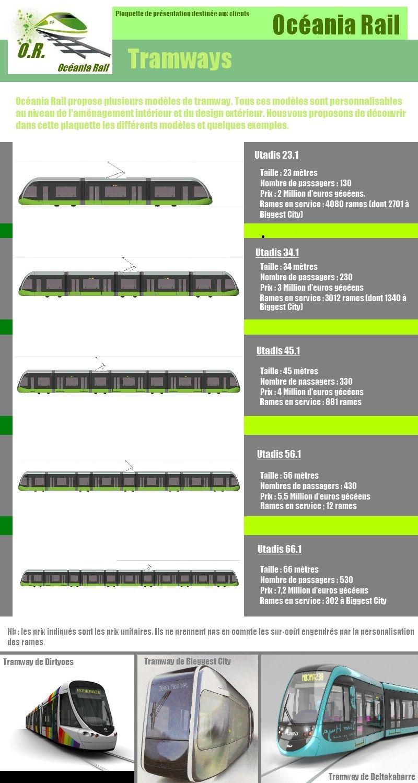 [Transport] Océania Rail Plaque10