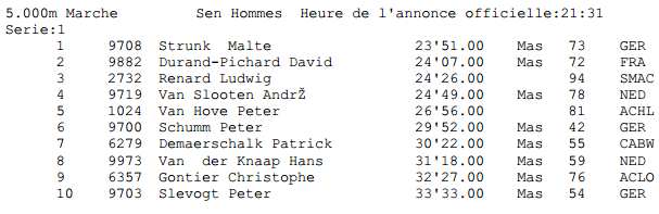 Meeting Athletissima (5000m); Namur (B) : 28 mai 2014 Athlet10