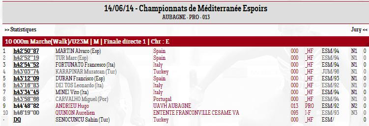 Chpts Méditerranéens U23; Aubagne, 14/06/2014 Aubagn10