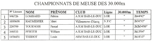 30.000M, 2h, etc. ; chpts de Meuse: 30 août 2014 Bar_3015