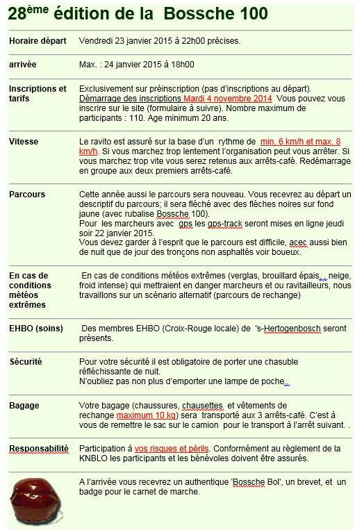 De  Bossche 100; NL; 100/110km, 110 pl. ; 23-24 janvier 2015 Bossch11