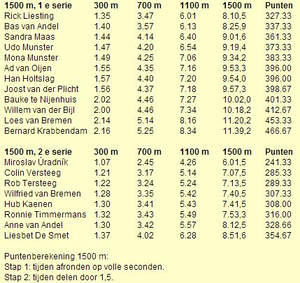 5th International Sprint Triathlon Race Walking - 30/08/14  Drieka12