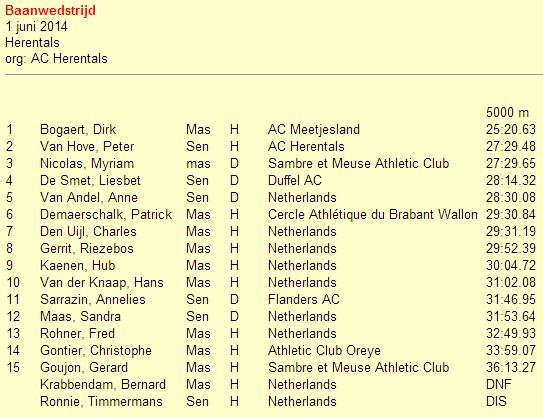 5000m TC à Herentals (B):  01 juin 2014 Herent10
