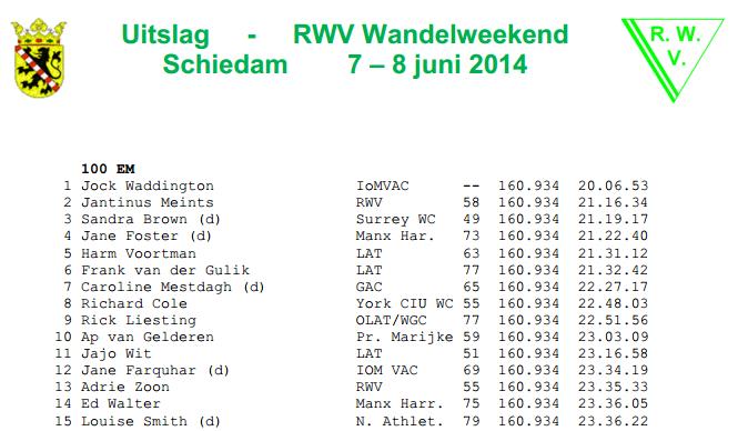 24h,100 EM, 100km, 50EM, 50km; Schiedam(NL): 7-8 juin 2014 Schied10