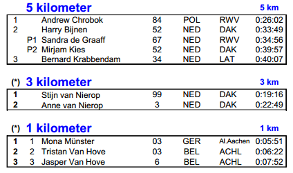 50km chpt NL&B, 20km, 6h, etc., Tilburg (NL) 5 octobre 2014  Tilbur14