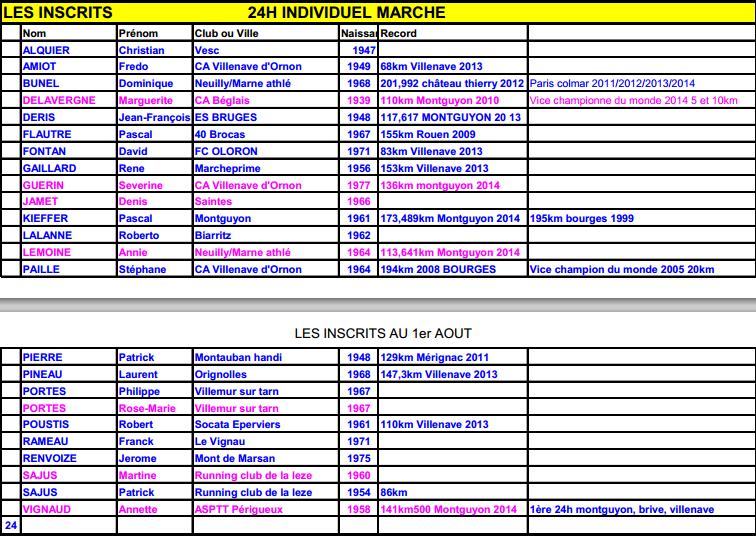 24 heures de Villenave d'Ornon (33): 13-14 septembre 2014 Vd_orn13