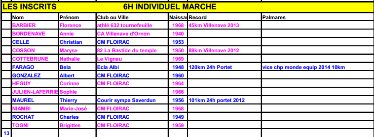 24 heures de Villenave d'Ornon (33): 13-14 septembre 2014 Vd_orn15