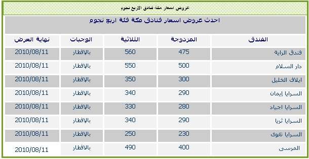 احدث اسعار وعروض فنادق مكة فئة اربع نجوم لعام 1431هـ - 2010 م Uuoou_12