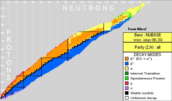 NRBC : Survivre aux évènements nucléaires, radiologiques, biologiques et chimique Piero San Giorgio  Nubase10
