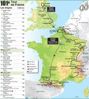 Tour de France 2014 La-car10