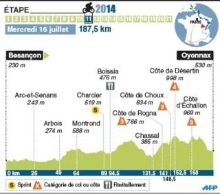 Tour de France 2014 Le-pro11