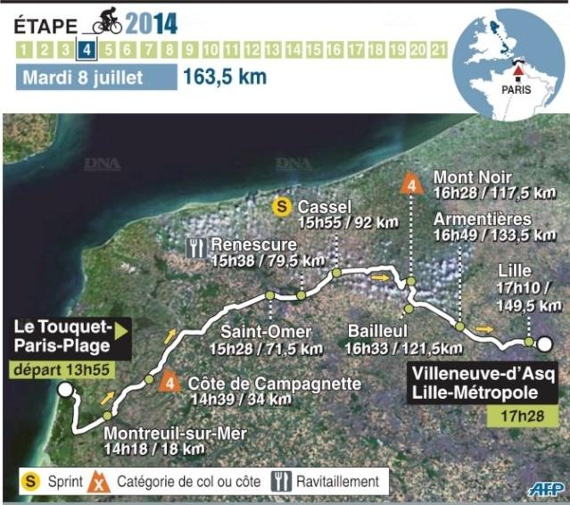 Tour de France 2014 Title11