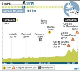 Tour de France 2014 Title12