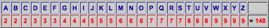 Le clavier du téléphone / Le clavier alphanumérique Captur26