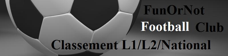 FunOrNot Football Club Bannie12